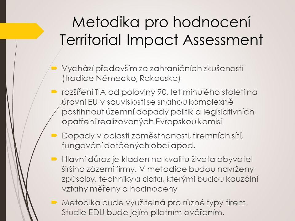 Metodika pro hodnocení Territorial Impact Assessment  Vychází především ze zahraničních zkušeností (tradice Německo, Rakousko)  rozšíření TIA od pol