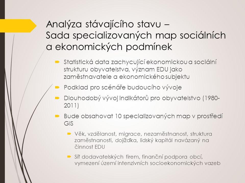 Analýza stávajícího stavu – Sada specializovaných map sociálních a ekonomických podmínek  Statistická data zachycující ekonomickou a sociální struktu
