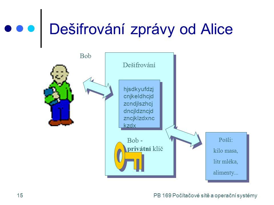 PB 169 Počítačové sítě a operační systémy15 Dešifrování Dešifrování zprávy od Alice Bob - privátní klíč hjsdkyufdzj cnjkeldhcjd zcndjlszhcj dncjldzncj