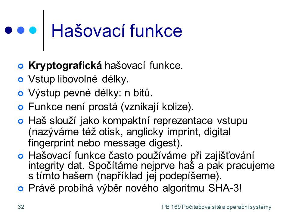 PB 169 Počítačové sítě a operační systémy32 Hašovací funkce Kryptografická hašovací funkce. Vstup libovolné délky. Výstup pevné délky: n bitů. Funkce