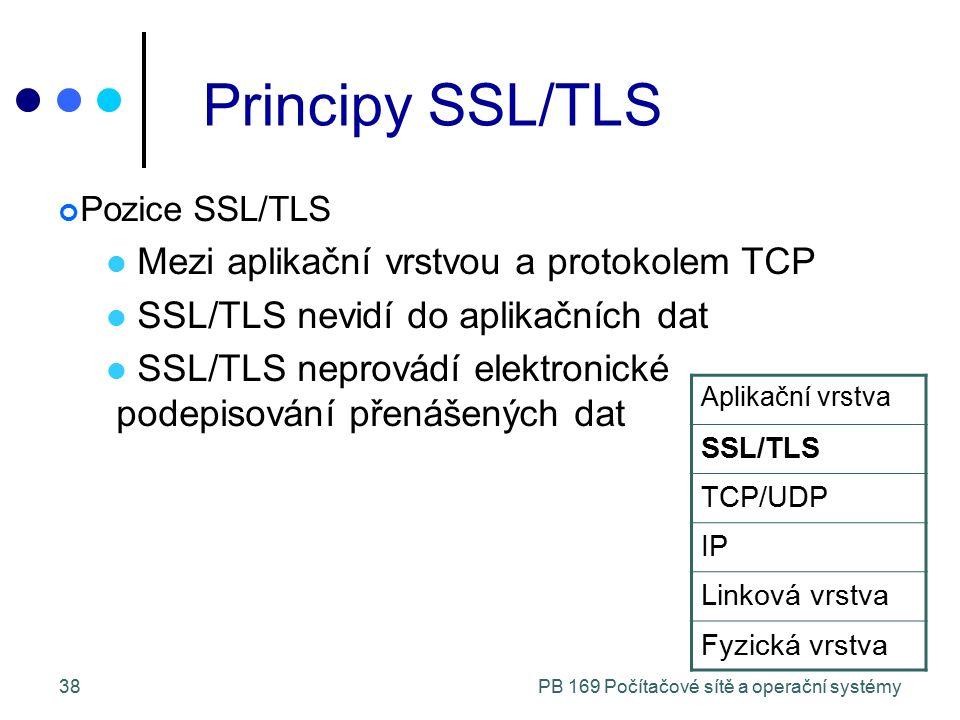 PB 169 Počítačové sítě a operační systémy38 Principy SSL/TLS Pozice SSL/TLS Mezi aplikační vrstvou a protokolem TCP SSL/TLS nevidí do aplikačních dat SSL/TLS neprovádí elektronické podepisování přenášených dat Aplikační vrstva SSL/TLS TCP/UDP IP Linková vrstva Fyzická vrstva