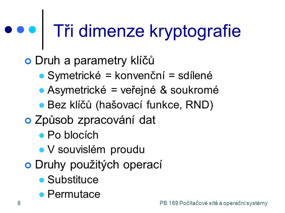 PB 169 Počítačové sítě a operační systémy8 Tři dimenze kryptografie Druh a parametry klíčů Symetrické = konvenční = sdílené Asymetrické = veřejné & soukromé Bez klíčů (hašovací funkce, RND) Způsob zpracování dat Po blocích V souvislém proudu Druhy použitých operací Substituce Permutace