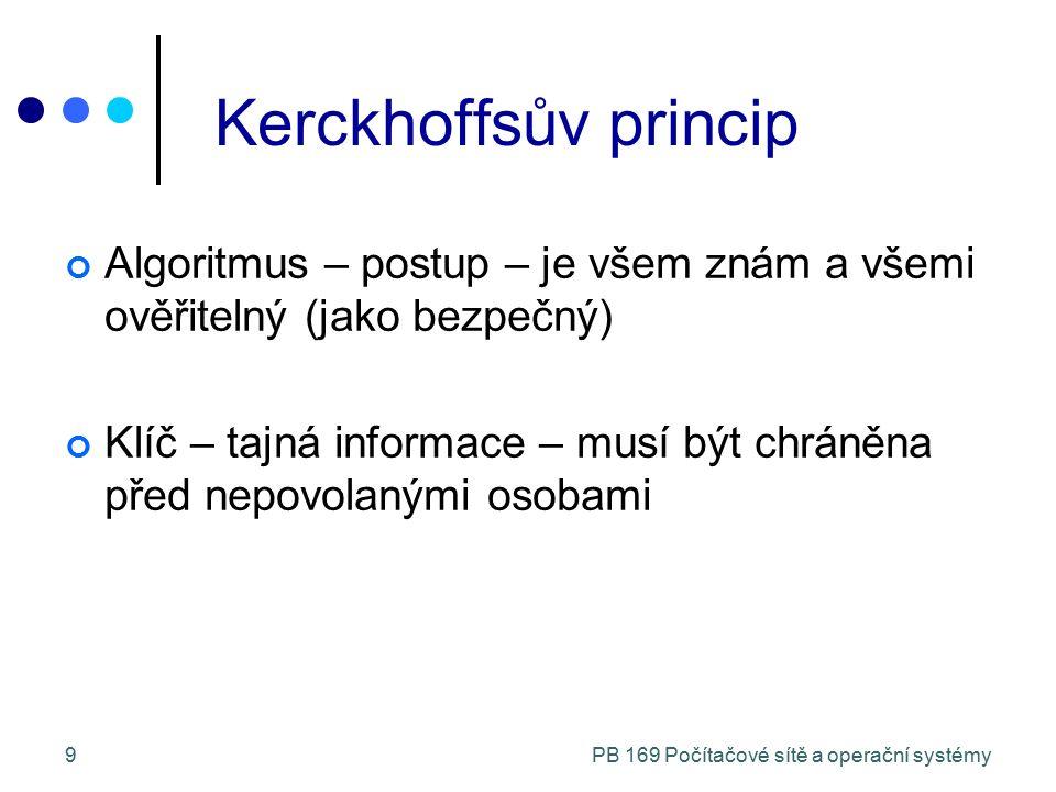 PB 169 Počítačové sítě a operační systémy9 Kerckhoffsův princip Algoritmus – postup – je všem znám a všemi ověřitelný (jako bezpečný) Klíč – tajná informace – musí být chráněna před nepovolanými osobami