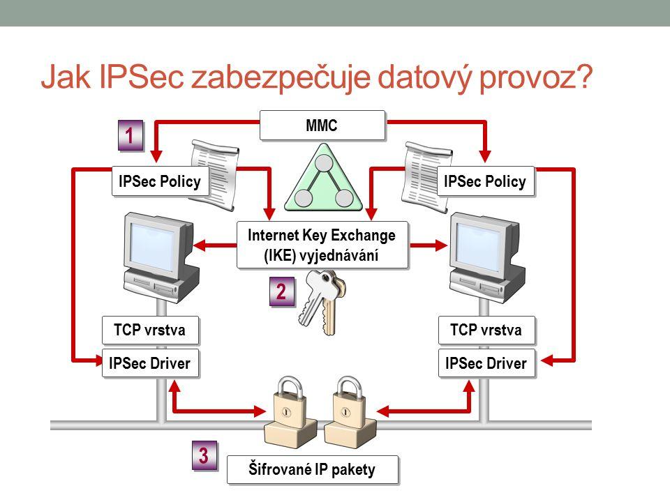 Jak IPSec zabezpečuje datový provoz.