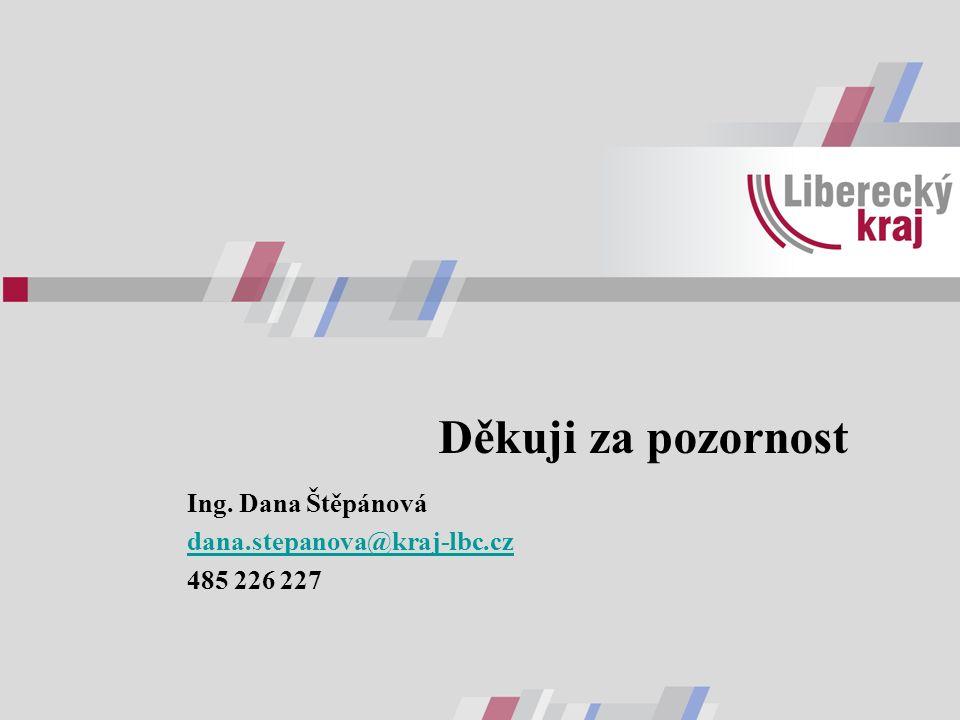 Děkuji za pozornost Ing. Dana Štěpánová dana.stepanova@kraj-lbc.cz 485 226 227