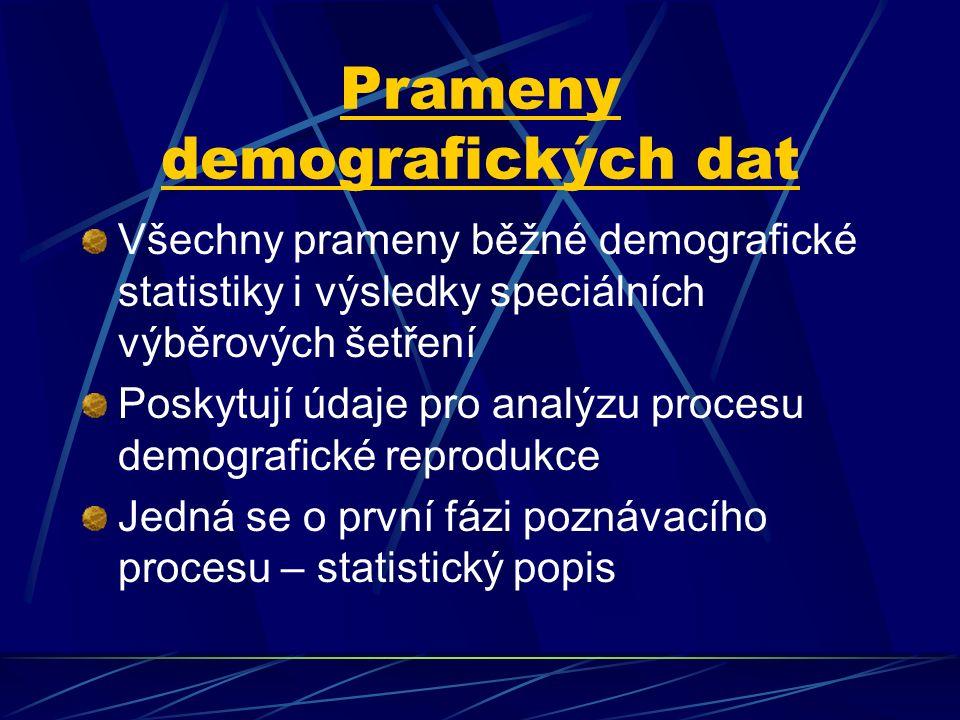 Prameny demografických dat Všechny prameny běžné demografické statistiky i výsledky speciálních výběrových šetření Poskytují údaje pro analýzu procesu demografické reprodukce Jedná se o první fázi poznávacího procesu – statistický popis