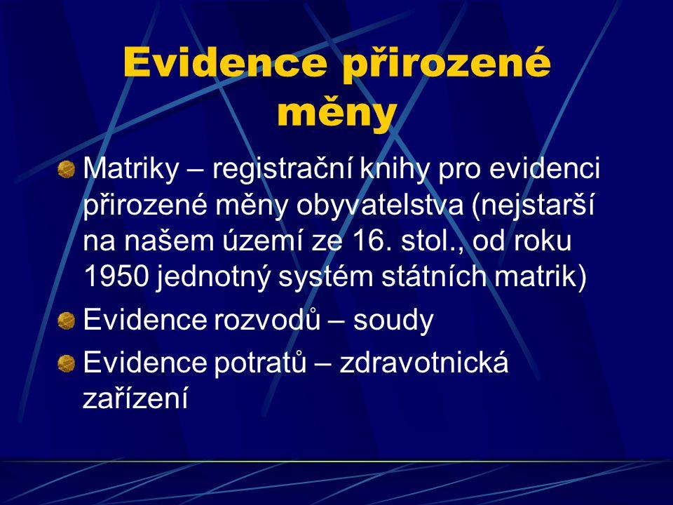 Evidence přirozené měny Matriky – registrační knihy pro evidenci přirozené měny obyvatelstva (nejstarší na našem území ze 16.