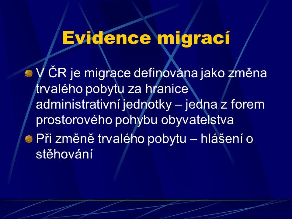 Evidence migrací V ČR je migrace definována jako změna trvalého pobytu za hranice administrativní jednotky – jedna z forem prostorového pohybu obyvatelstva Při změně trvalého pobytu – hlášení o stěhování