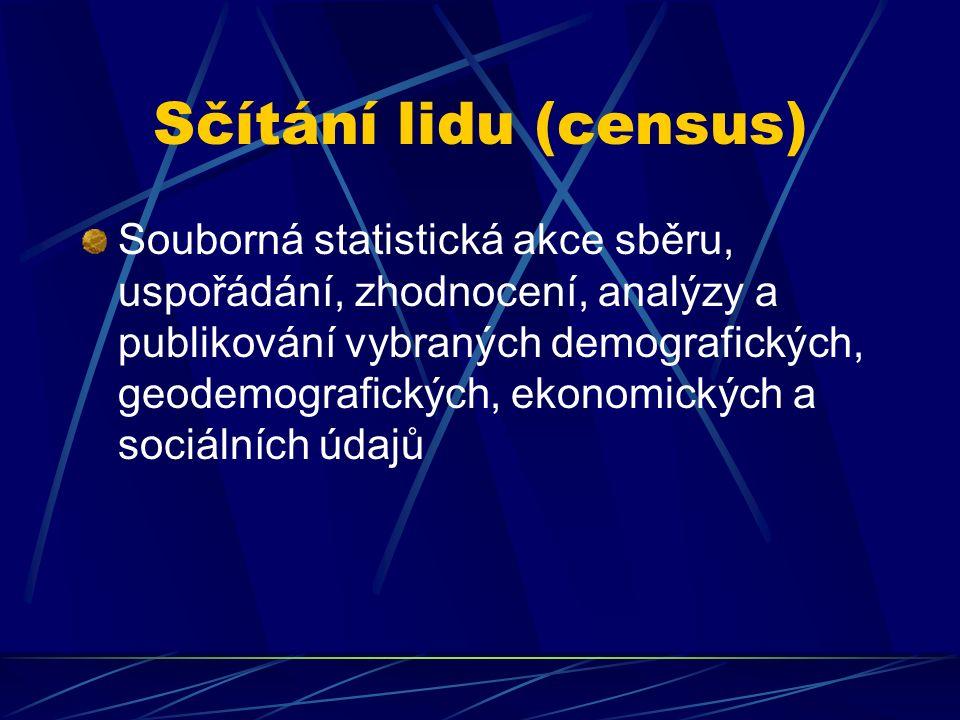 Sčítání lidu (census) Souborná statistická akce sběru, uspořádání, zhodnocení, analýzy a publikování vybraných demografických, geodemografických, ekonomických a sociálních údajů