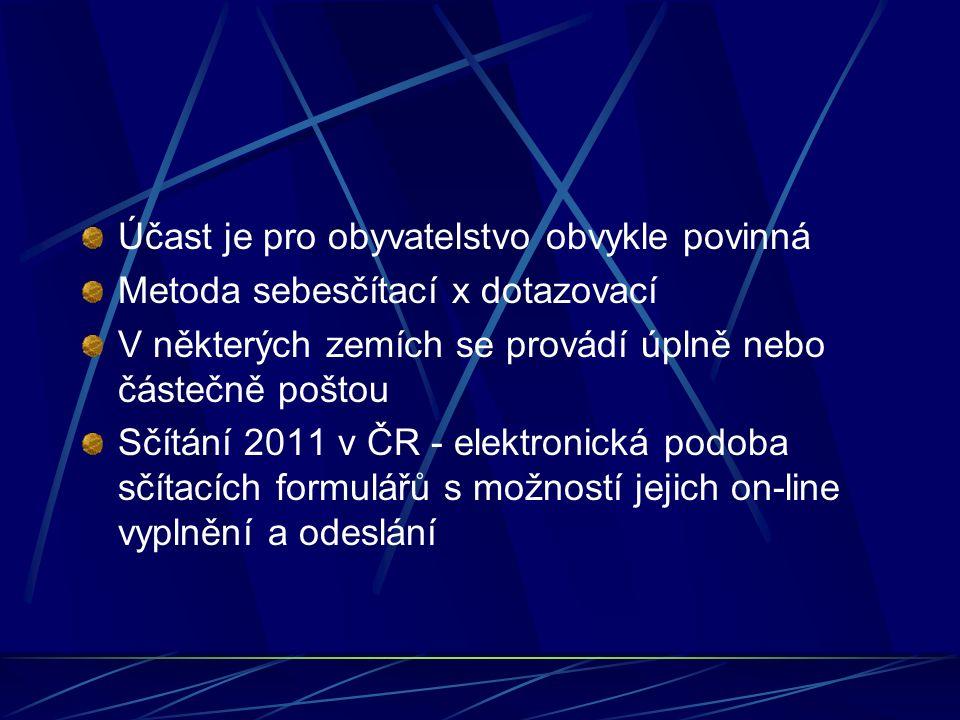 Účast je pro obyvatelstvo obvykle povinná Metoda sebesčítací x dotazovací V některých zemích se provádí úplně nebo částečně poštou Sčítání 2011 v ČR - elektronická podoba sčítacích formulářů s možností jejich on-line vyplnění a odeslání