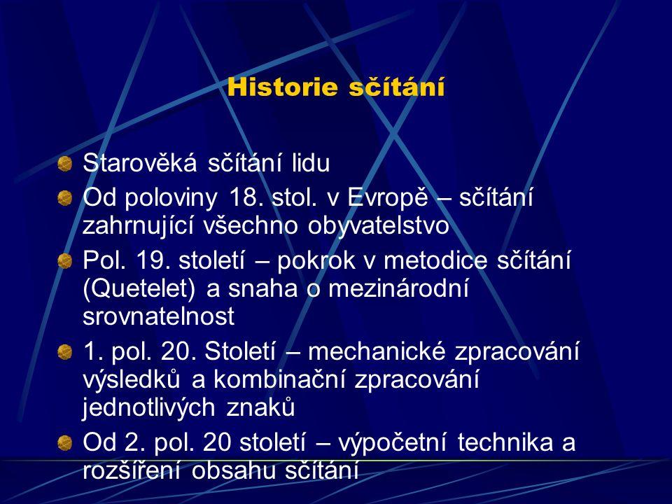 Historie sčítání Starověká sčítání lidu Od poloviny 18.