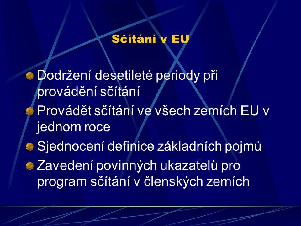 Sčítání v EU Dodržení desetileté periody při provádění sčítání Provádět sčítání ve všech zemích EU v jednom roce Sjednocení definice základních pojmů Zavedení povinných ukazatelů pro program sčítání v členských zemích