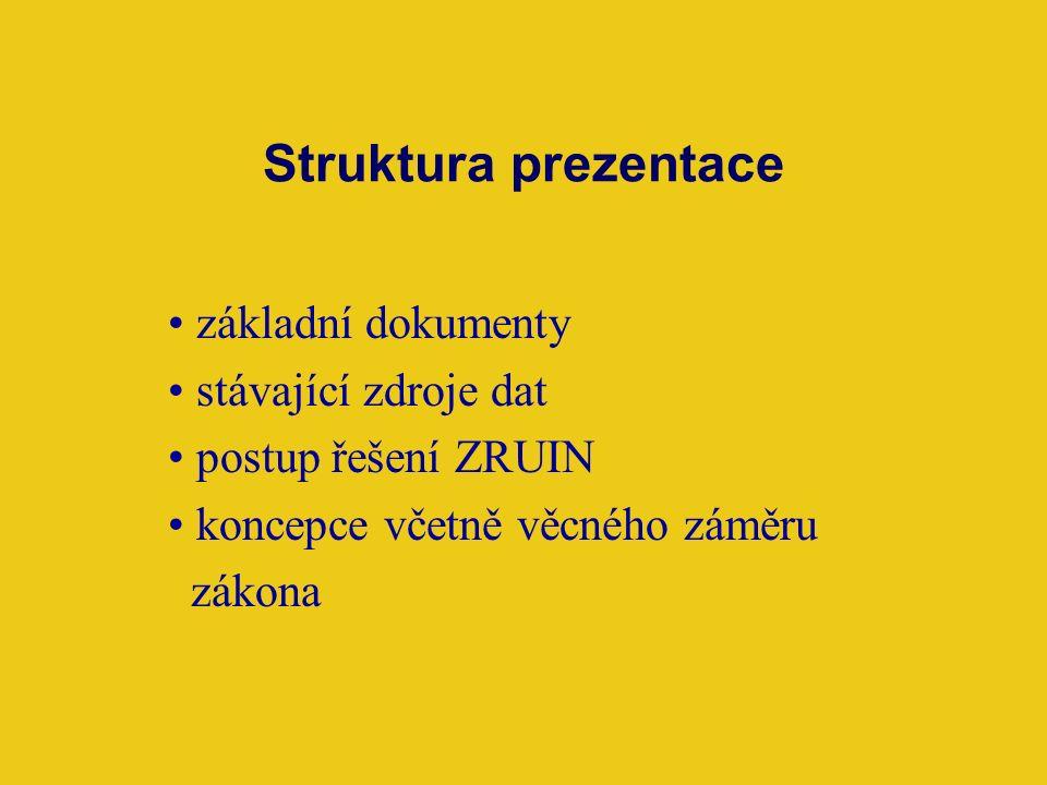 Struktura prezentace základní dokumenty stávající zdroje dat postup řešení ZRUIN koncepce včetně věcného záměru zákona