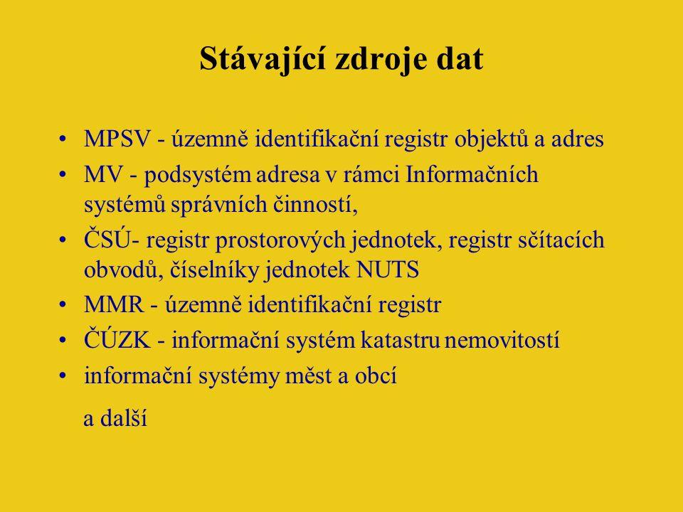 Stávající zdroje dat MPSV - územně identifikační registr objektů a adres MV - podsystém adresa v rámci Informačních systémů správních činností, ČSÚ- registr prostorových jednotek, registr sčítacích obvodů, číselníky jednotek NUTS MMR - územně identifikační registr ČÚZK - informační systém katastru nemovitostí informační systémy měst a obcí a další