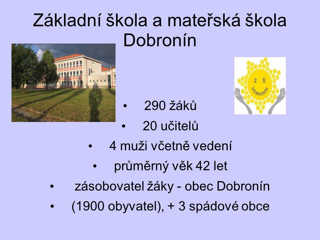 Základní škola a mateřská škola Dobronín 290 žáků 20 učitelů 4 muži včetně vedení průměrný věk 42 let zásobovatel žáky - obec Dobronín (1900 obyvatel), + 3 spádové obce