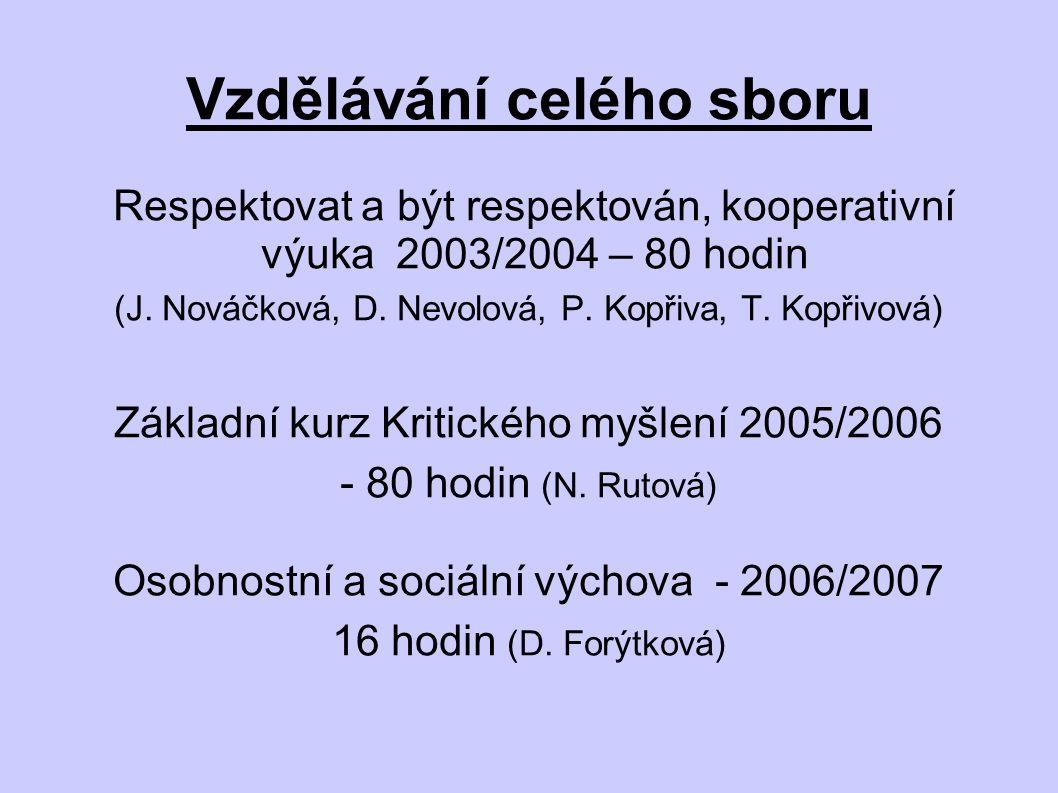 Vzdělávání celého sboru Respektovat a být respektován, kooperativní výuka 2003/2004 – 80 hodin (J.