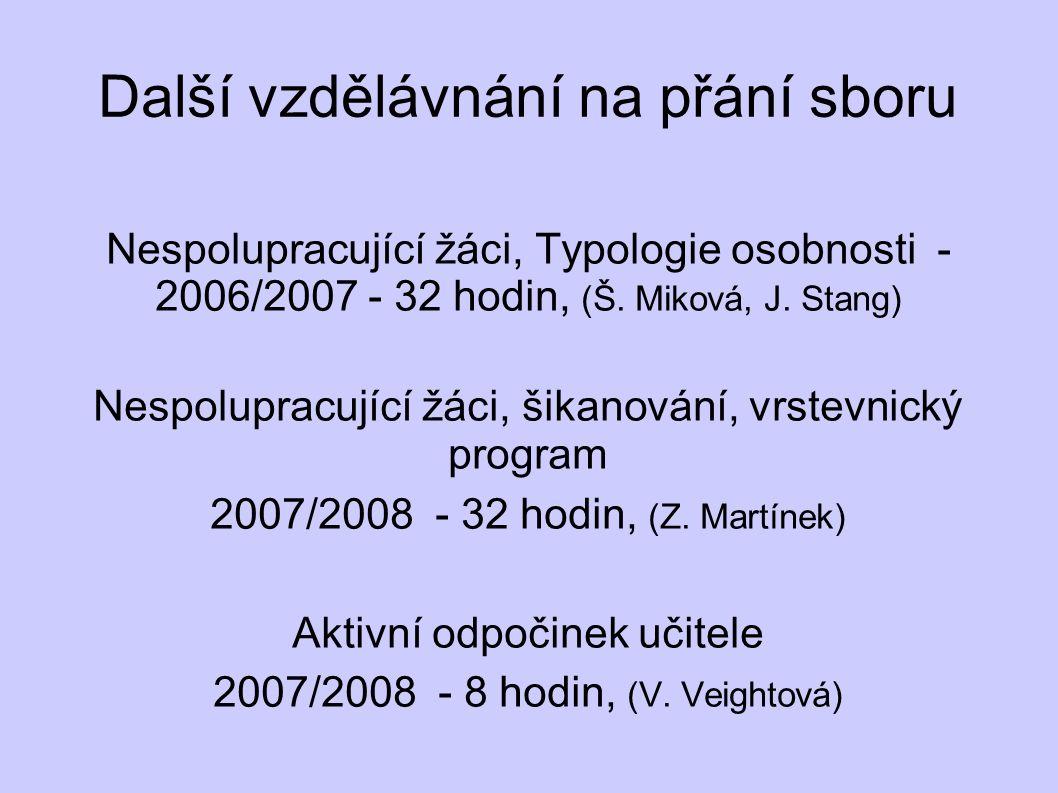 Další vzdělávnání na přání sboru Nespolupracující žáci, Typologie osobnosti - 2006/2007 - 32 hodin, (Š.