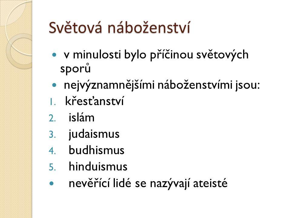 Světová náboženství v minulosti bylo příčinou světových sporů nejvýznamnějšími náboženstvími jsou: 1. křesťanství 2. islám 3. judaismus 4. budhismus 5