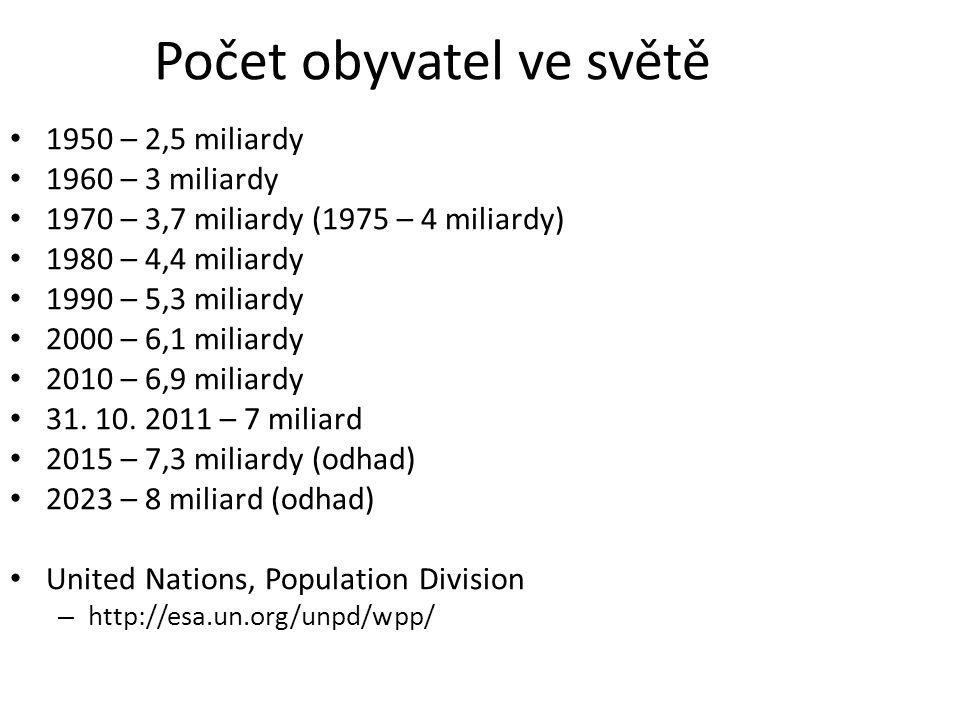 Počet obyvatel ve světě 1950 – 2,5 miliardy 1960 – 3 miliardy 1970 – 3,7 miliardy (1975 – 4 miliardy) 1980 – 4,4 miliardy 1990 – 5,3 miliardy 2000 – 6,1 miliardy 2010 – 6,9 miliardy 31.