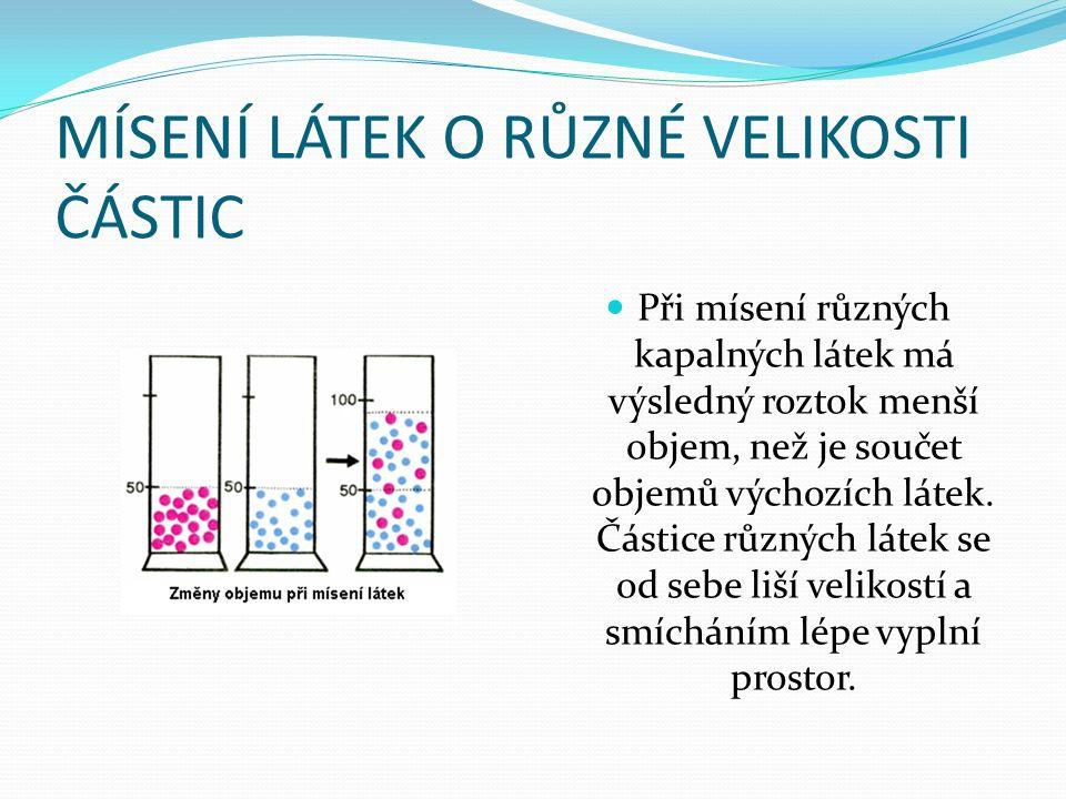 MÍSENÍ LÁTEK O RŮZNÉ VELIKOSTI ČÁSTIC Při mísení různých kapalných látek má výsledný roztok menší objem, než je součet objemů výchozích látek. Částice