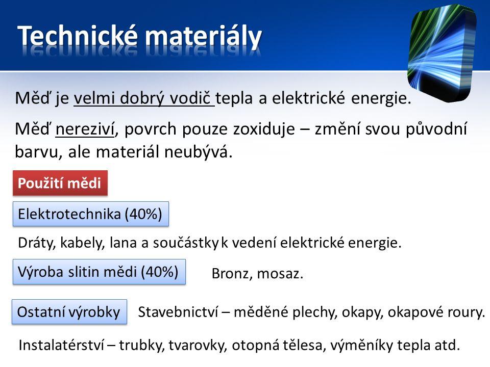 Měď je velmi dobrý vodič tepla a elektrické energie.