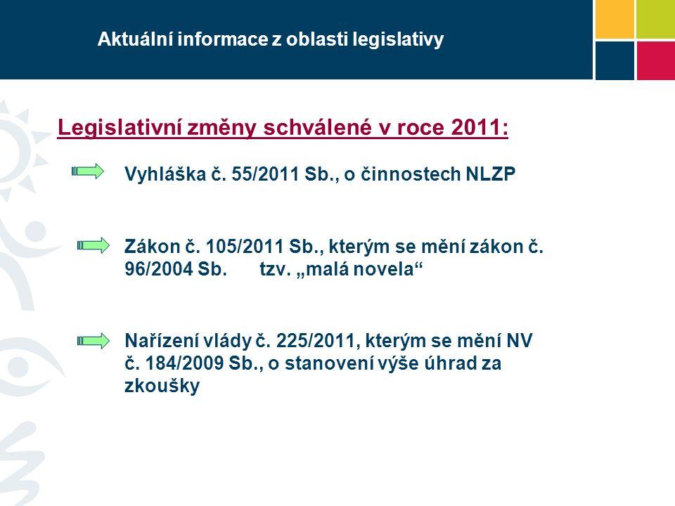 Aktuální informace z oblasti legislativy Legislativní změny schválené v roce 2011: Vyhláška č.