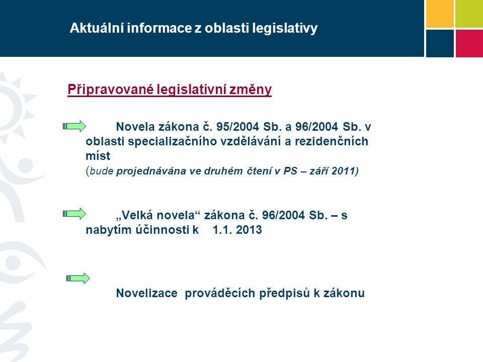 Aktuální informace z oblasti legislativy Připravované legislativní změny Novela zákona č.