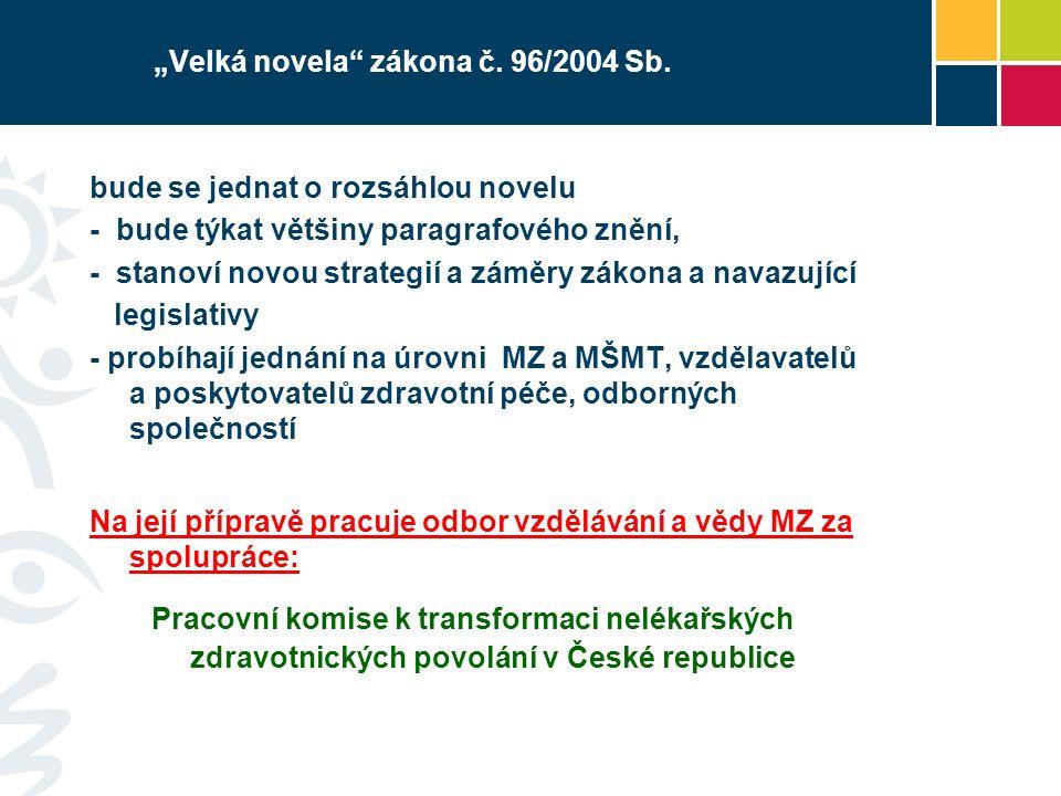 """""""Velká novela zákona č. 96/2004 Sb."""