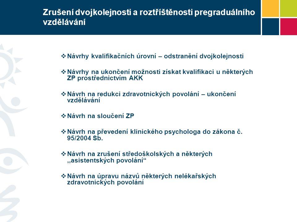 Zrušení dvojkolejnosti a roztříštěnosti pregraduálního vzdělávání  Návrhy kvalifikačních úrovní – odstranění dvojkolejnosti  Návrhy na ukončení možnosti získat kvalifikaci u některých ZP prostřednictvím AKK  Návrh na redukci zdravotnických povolání – ukončení vzdělávání  Návrh na sloučení ZP  Návrh na převedení klinického psychologa do zákona č.