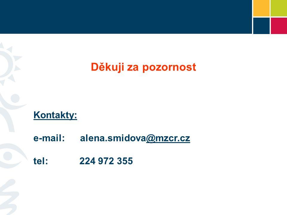 Kontakty: e-mail: alena.smidova@mzcr.cz@mzcr.cz tel: 224 972 355 Děkuji za pozornost