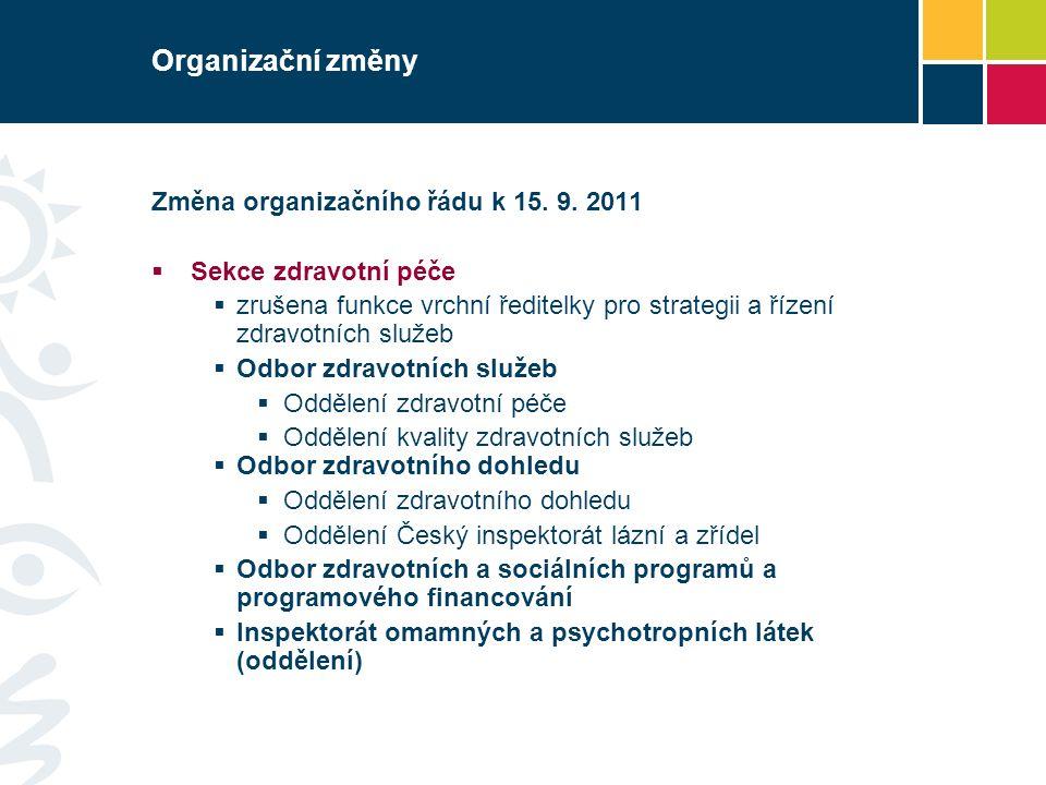 Organizační změny Změna organizačního řádu k 15. 9.