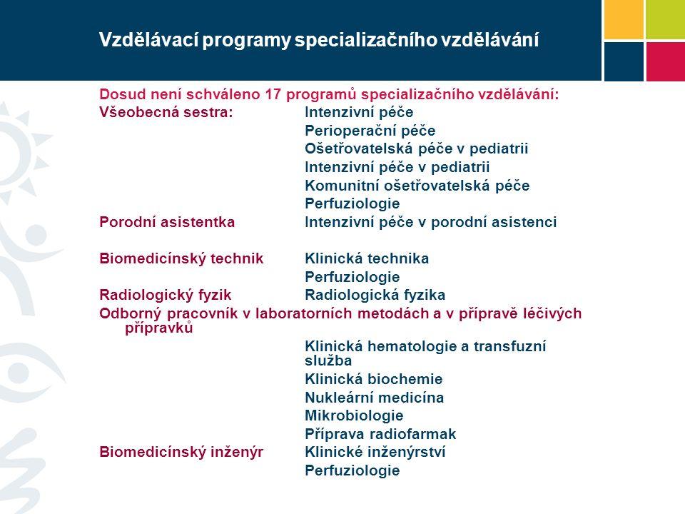 Vzdělávací programy specializačního vzdělávání Dosud není schváleno 17 programů specializačního vzdělávání: Všeobecná sestra: Intenzivní péče Perioperační péče Ošetřovatelská péče v pediatrii Intenzivní péče v pediatrii Komunitní ošetřovatelská péče Perfuziologie Porodní asistentkaIntenzivní péče v porodní asistenci Biomedicínský technik Klinická technika Perfuziologie Radiologický fyzikRadiologická fyzika Odborný pracovník v laboratorních metodách a v přípravě léčivých přípravků Klinická hematologie a transfuzní služba Klinická biochemie Nukleární medicína Mikrobiologie Příprava radiofarmak Biomedicínský inženýr Klinické inženýrství Perfuziologie