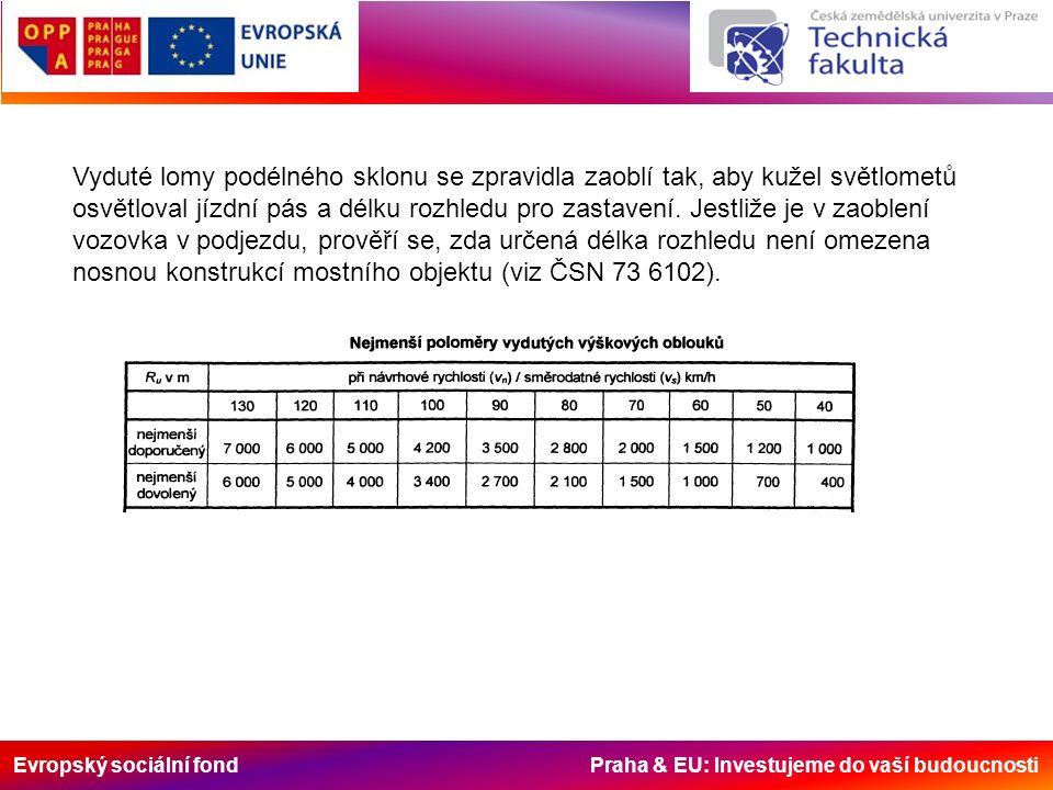 Evropský sociální fond Praha & EU: Investujeme do vaší budoucnosti Vyduté lomy podélného sklonu se zpravidla zaoblí tak, aby kužel světlometů osvětloval jízdní pás a délku rozhledu pro zastavení.
