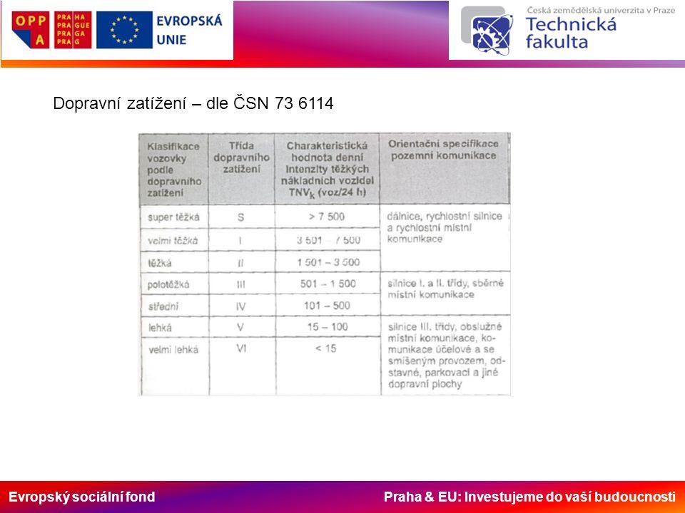 Dopravní zatížení – dle ČSN 73 6114