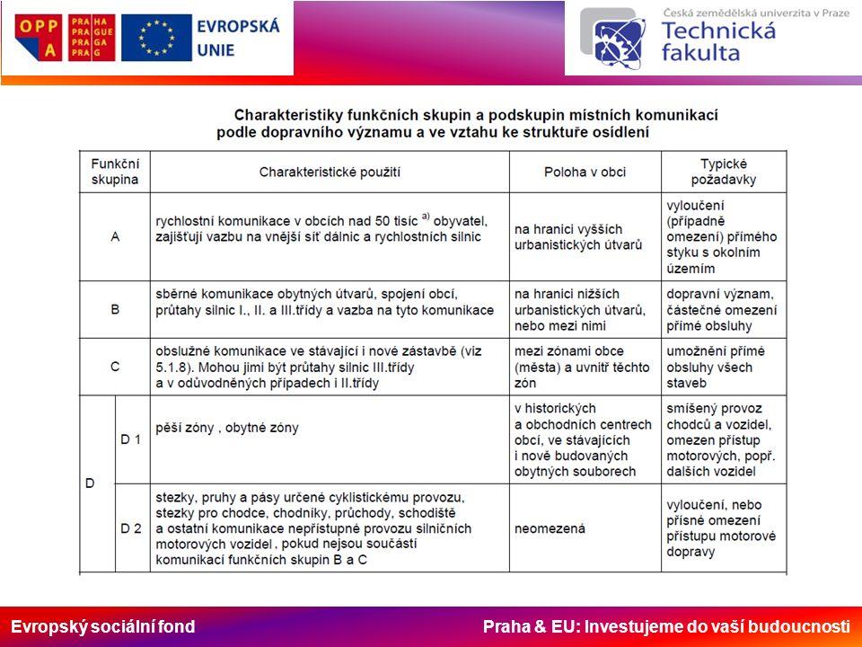 Evropský sociální fond Praha & EU: Investujeme do vaší budoucnosti Počty parkovacích stání se navrhují podle ČSN 73 6110.