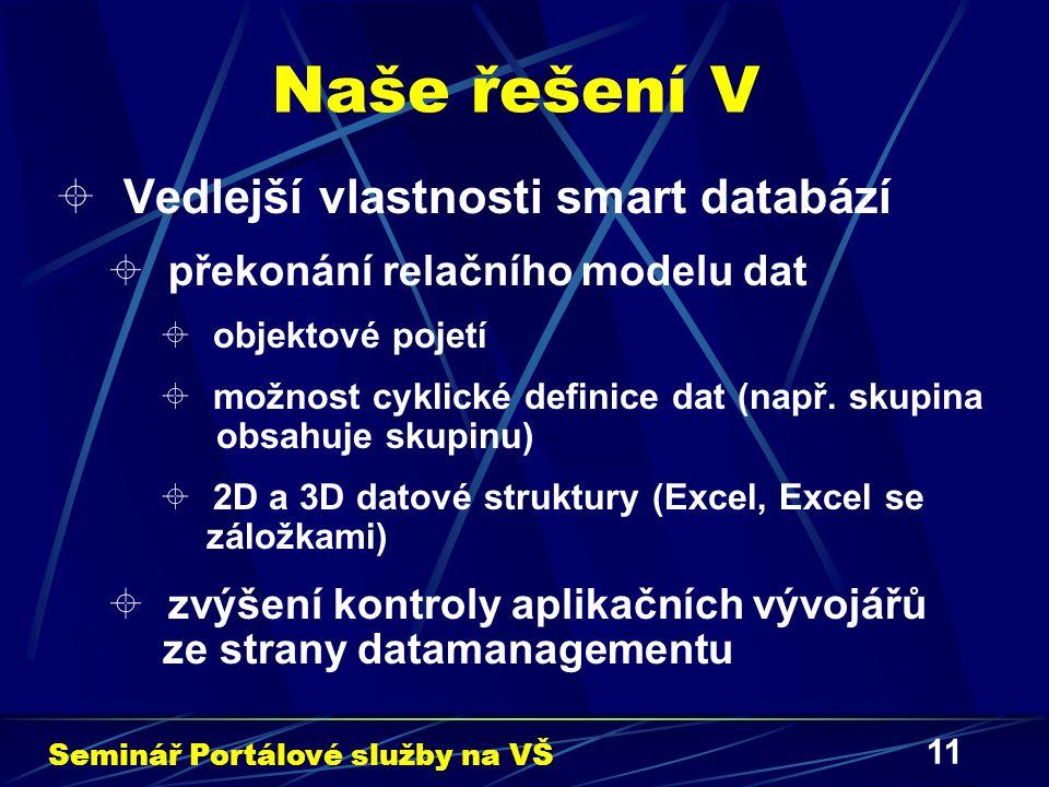 11 Naše řešení V  Vedlejší vlastnosti smart databází  překonání relačního modelu dat  objektové pojetí  možnost cyklické definice dat (např.
