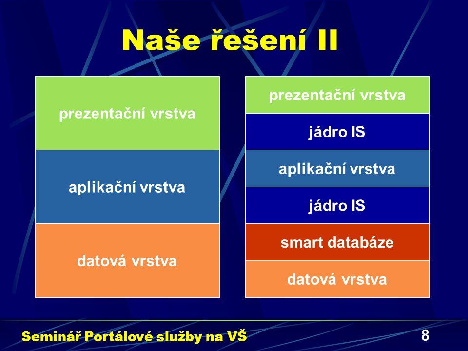 8 Naše řešení II Seminář Portálové služby na VŠ datová vrstva aplikační vrstva prezentační vrstva datová vrstva jádro IS prezentační vrstva smart databáze aplikační vrstva jádro IS