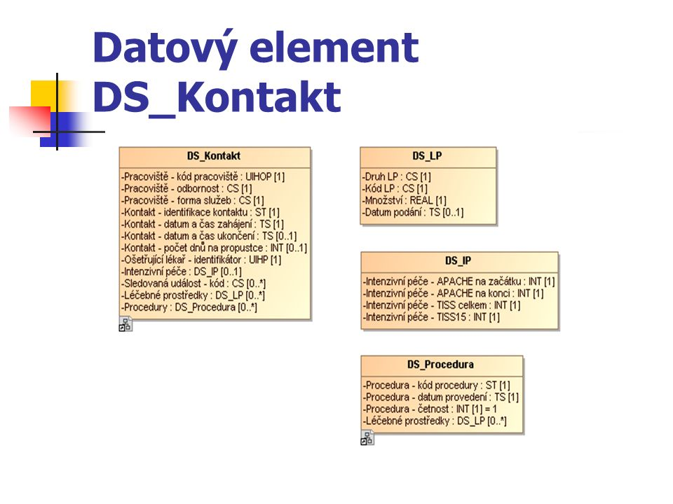 Datový element DS_Kontakt