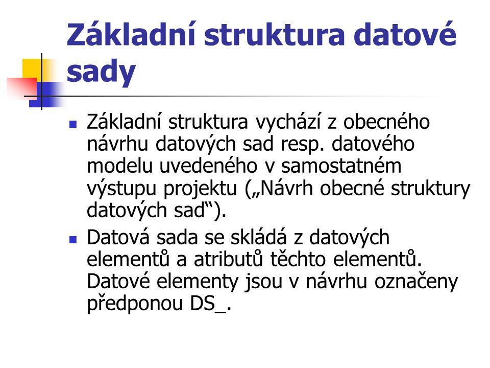 Základní struktura datové sady Základní struktura vychází z obecného návrhu datových sad resp.