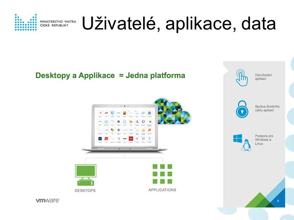 Uživatelé, aplikace, data 101101101