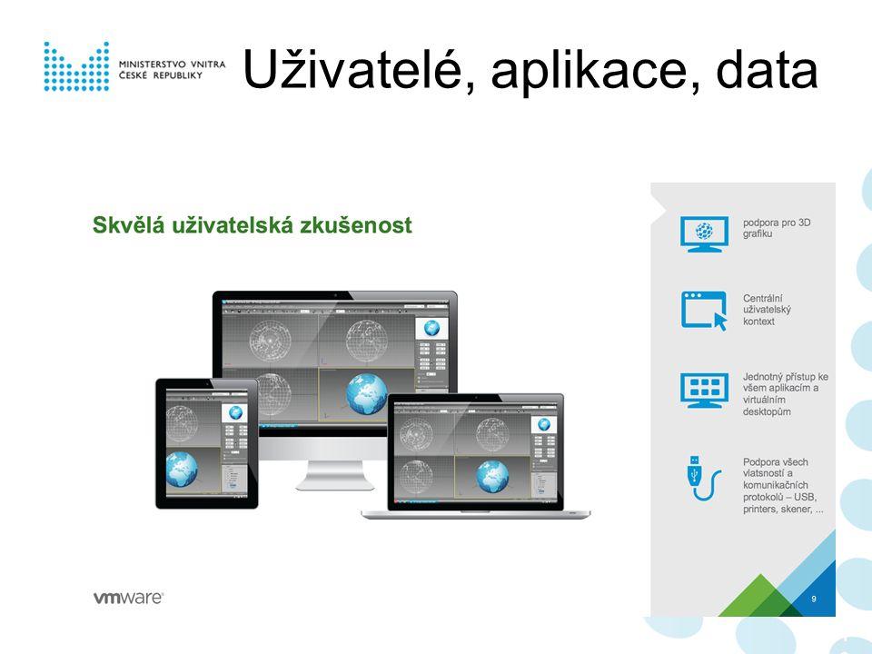 Uživatelé, aplikace, data 102102102