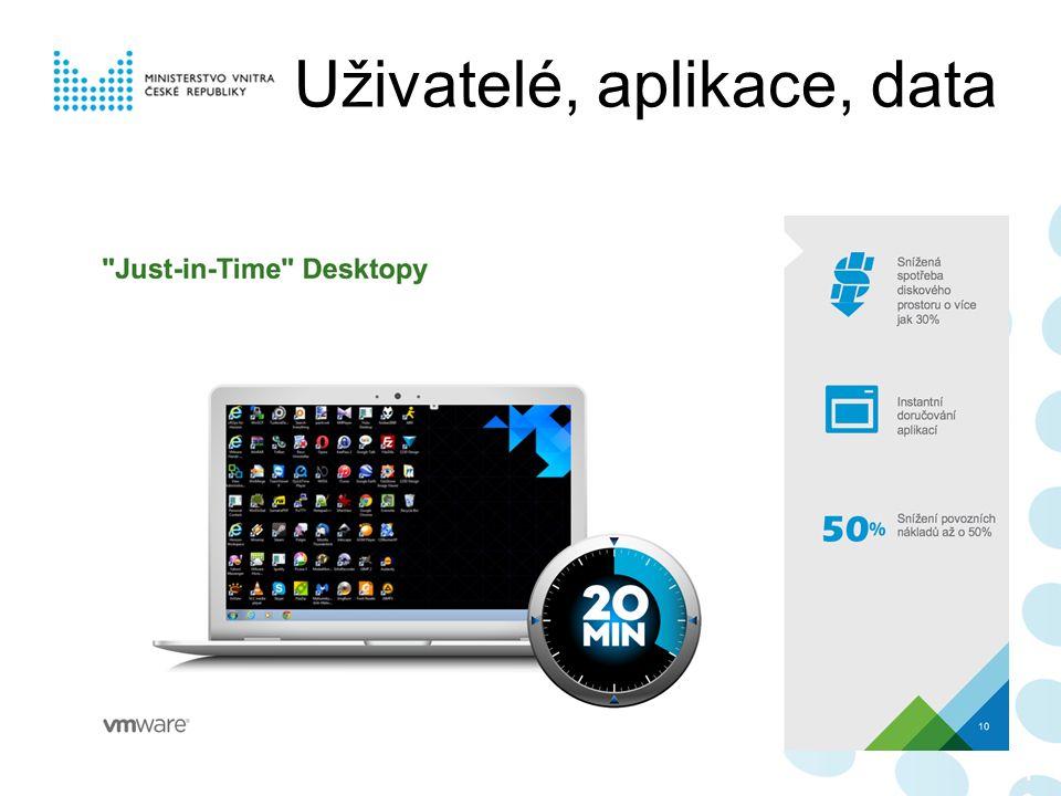 Uživatelé, aplikace, data 103103103