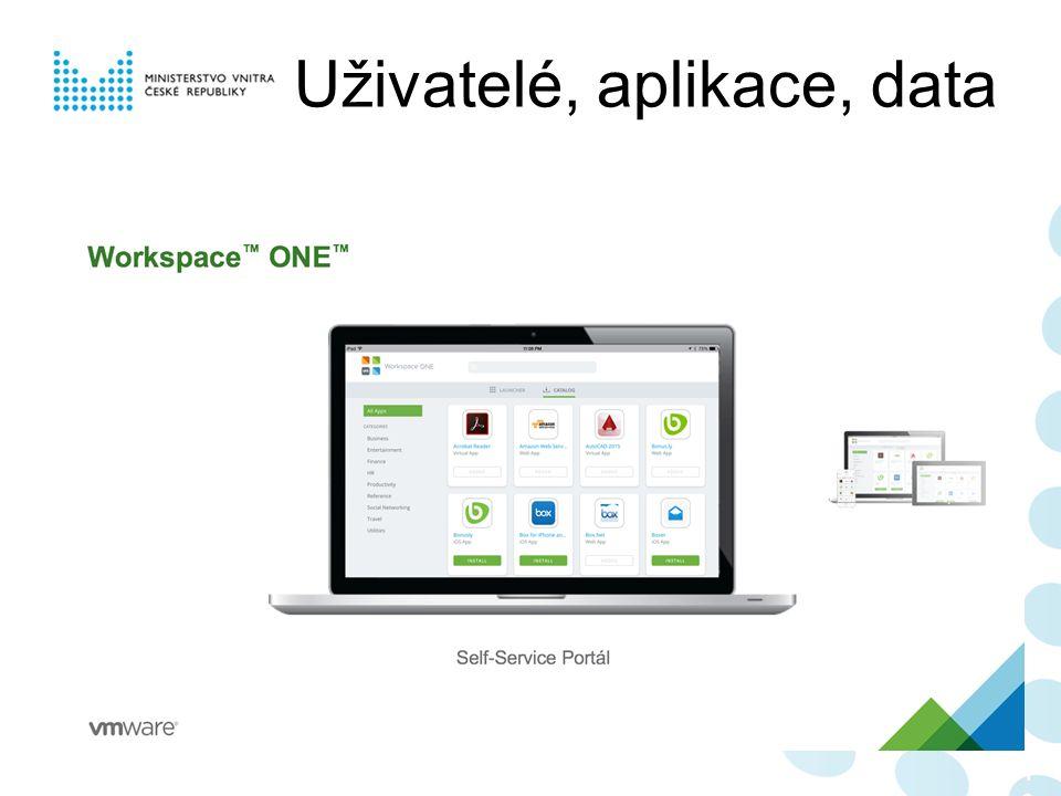 Uživatelé, aplikace, data 105105105