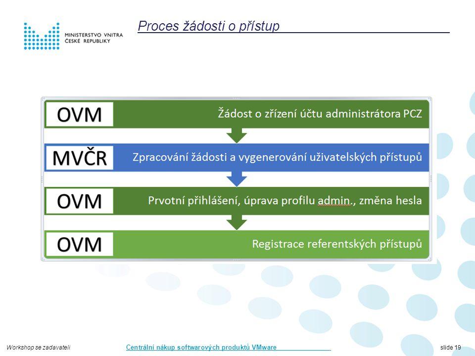 Workshop se zadavateli Centrální nákup softwarových produktů VMware slide 19 Proces žádosti o přístup