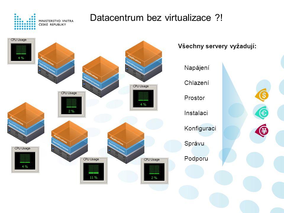 Datacentrum bez virtualizace .