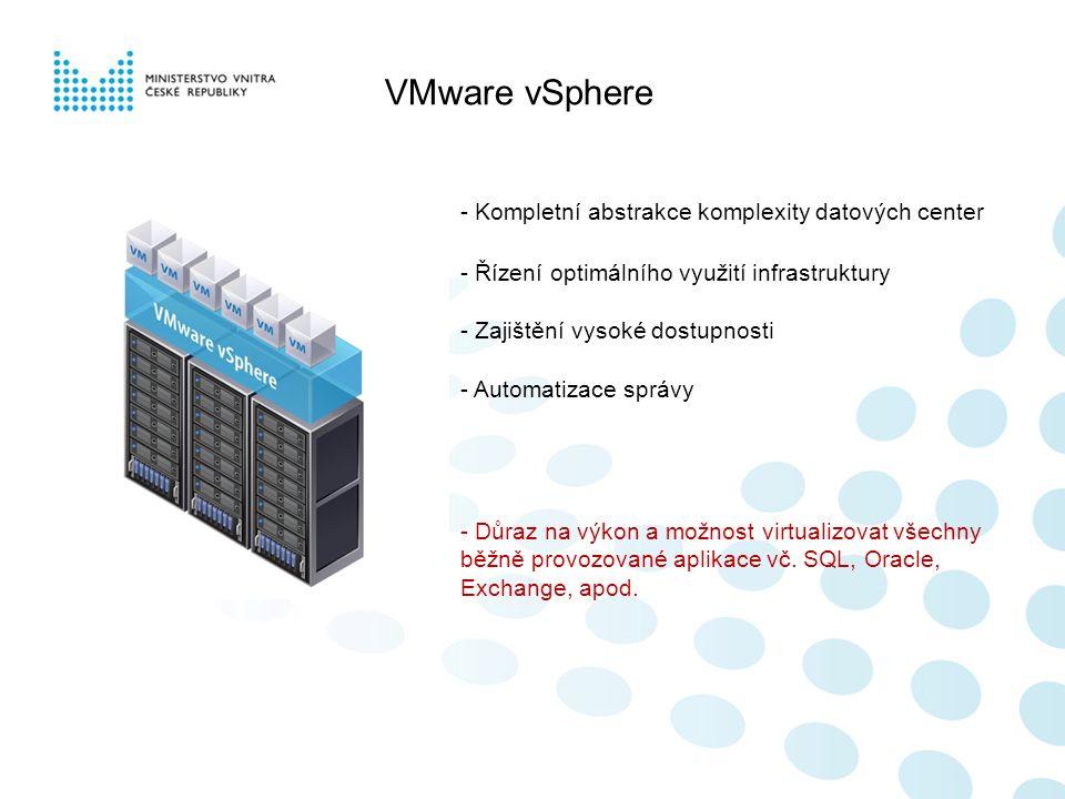 VMware vSphere - Kompletní abstrakce komplexity datových center - Řízení optimálního využití infrastruktury - Zajištění vysoké dostupnosti - Automatizace správy - Důraz na výkon a možnost virtualizovat všechny běžně provozované aplikace vč.
