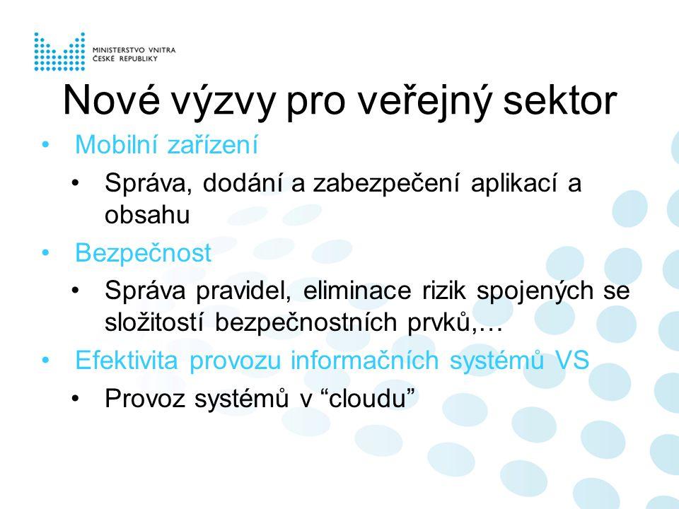 Workshop se zadavateli Centrální nákup softwarových produktů VMware slide 115 Termíny cetralizovaného zadávání Ministerstva vnitra  Podpis dohody o centralizovaném zadávání Oracle 15.