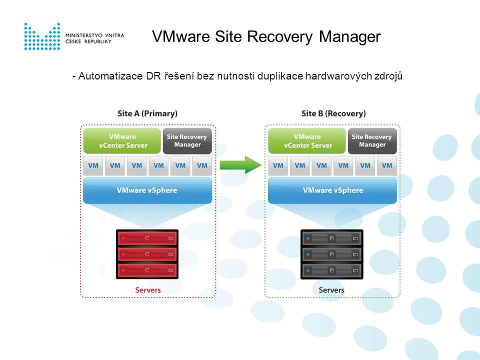 VMware Site Recovery Manager - Automatizace DR řešení bez nutnosti duplikace hardwarových zdrojů