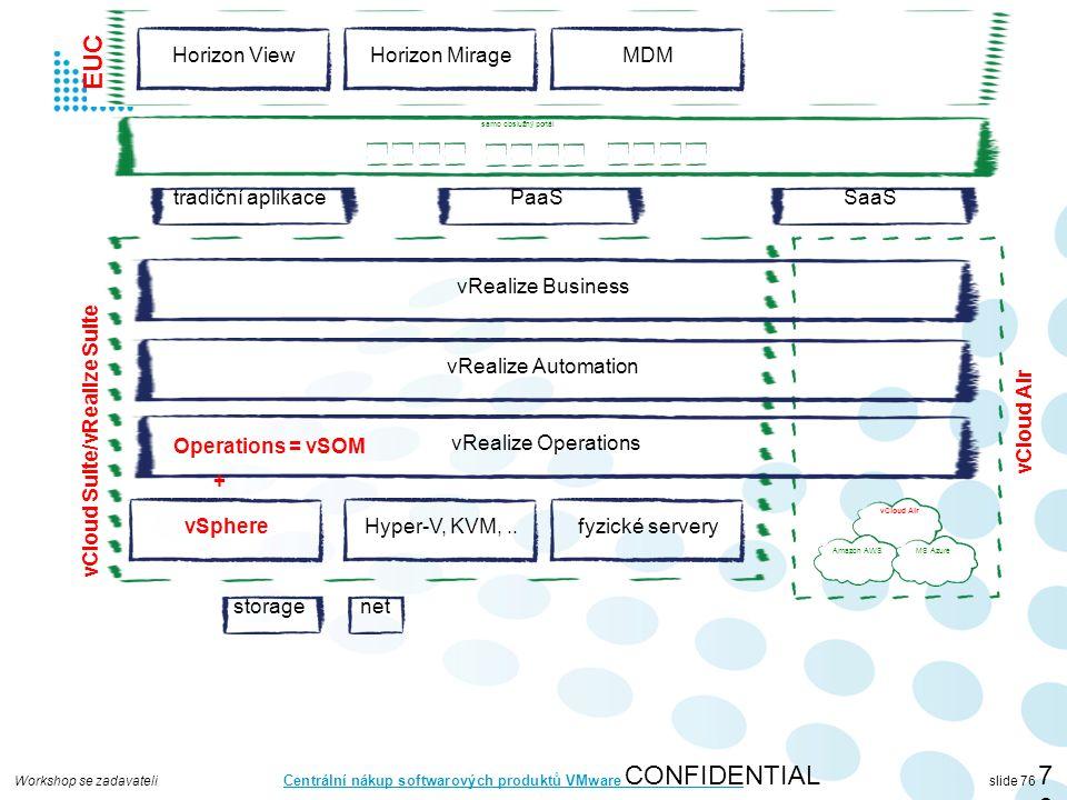 Workshop se zadavateli Centrální nákup softwarových produktů VMware slide 76 EUC CONFIDENTIAL76 vSphere storagenet vRealize Automation vRealize Operations vRealize Business Hyper-V, KVM,..fyzické servery vCloud Suite/vRealize Suite Amazon AWS vCloud Air MS Azure vCloud Air tradiční aplikacePaaSSaaS samo obslužný portál Horizon ViewHorizon MirageMDM + Operations = vSOM