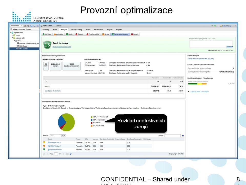 Provozní optimalizace CONFIDENTIAL – Shared under NDA ONLY84 Rozklad neefektivních zdrojů